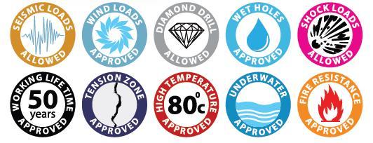 לוגו אדיט לעוגן כימי דבק היבריד AC100Pro